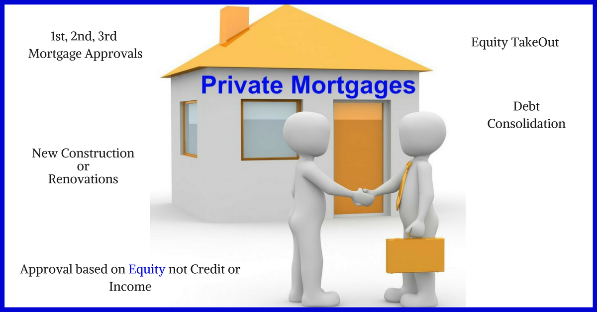 1st 2nd private mortgage approvals residential commercial for Interest only construction loan